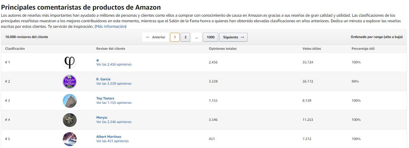 reseñas Amazon