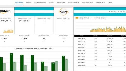 Dashboards Nozama. Tus KPI's en Amazon